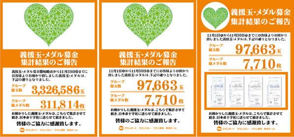 震災の義援金として「日本赤十字社」に寄付